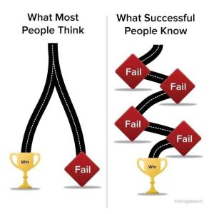 success is continuous