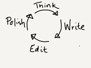 The Writing Cycle by Katherine Firth